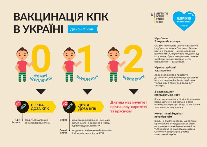 Кількість захворілих школярів у закарпатській Чорній Тисі збільшилась до 62 осіб