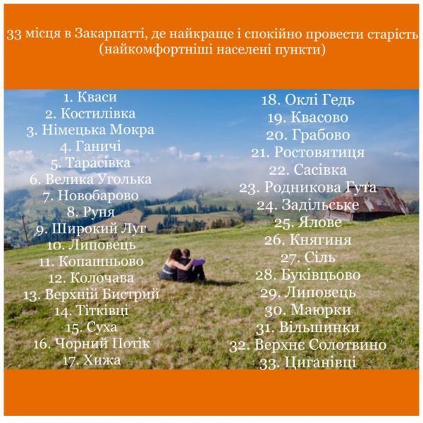 33 населені пункти Закарпаття, де можна спокійно провести старість