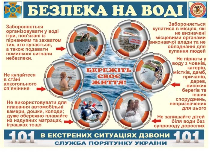 Закарпатці, бережіть життя, будьте обережні на воді!